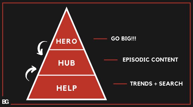 Hero Hub Help Illustration