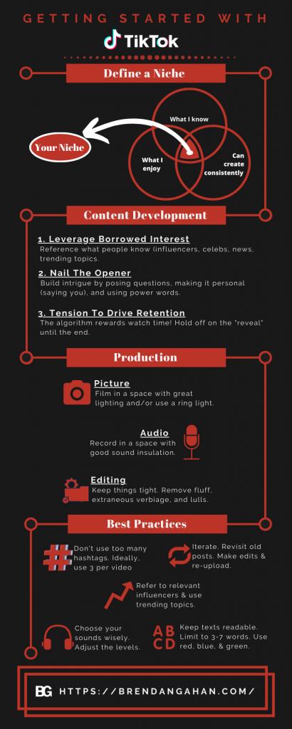 TikTok Content Creation Best Practices infographic
