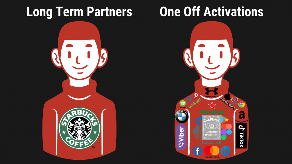 influencers-long-term-partners-vs-one-off-activations