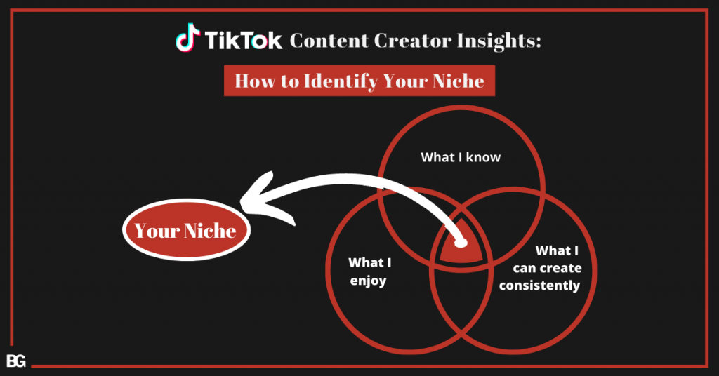 How to Identify Your Niche on TikTok